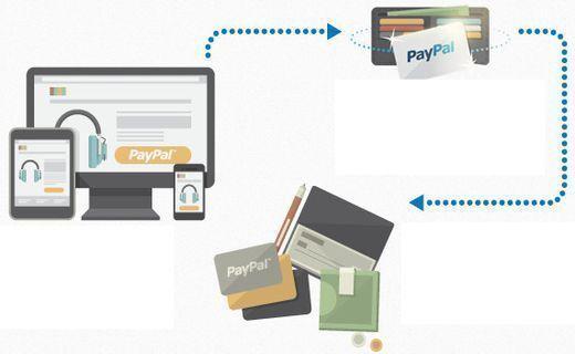 PayPal крупнейшая платежная система