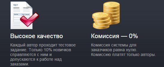 Работа на бирже копирайтинга TurboText